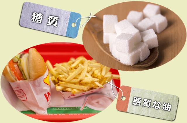 糖質と悪い油、砂糖とフレンチフライ