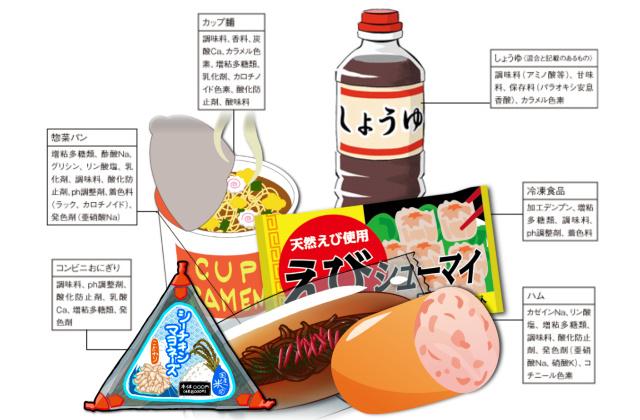 食品に含まれる添加物の種類