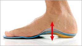 足の動きに連動するインソール